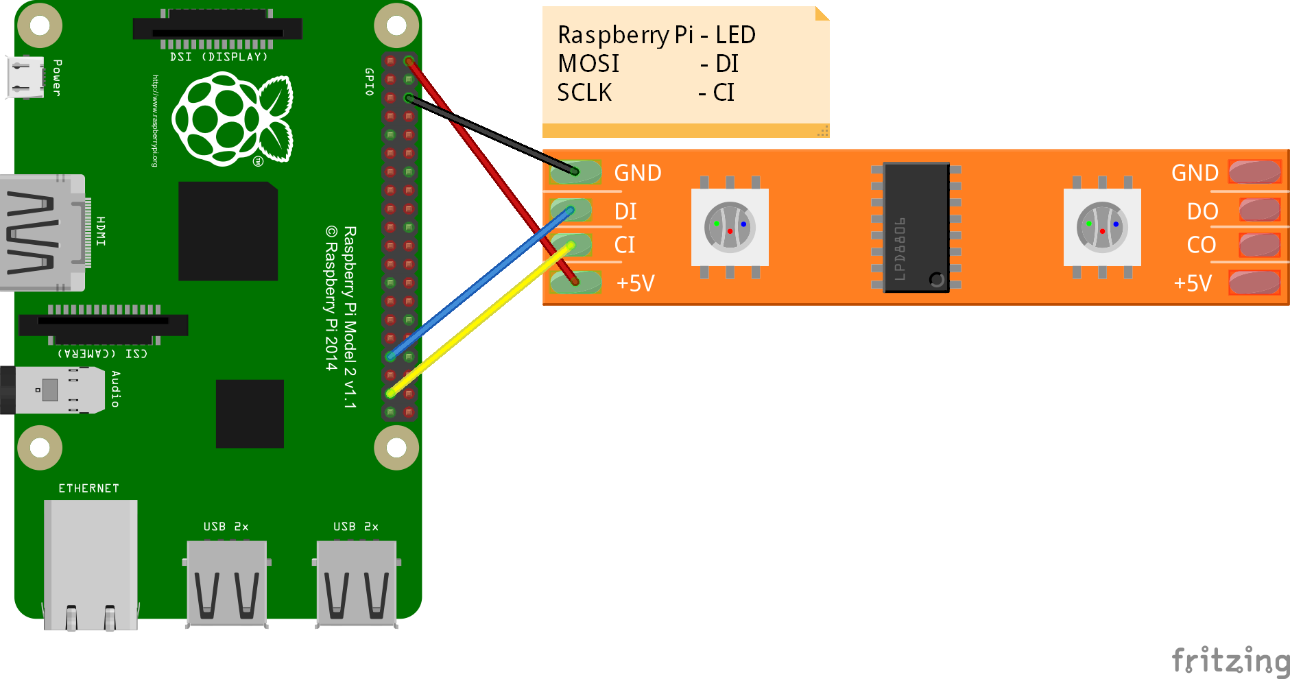 Ambient light on Raspberry Pi running Openelec with APA102 Led strip